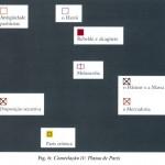 fig 7.b. constelação planos de Paris   Passagens-Baudelaire