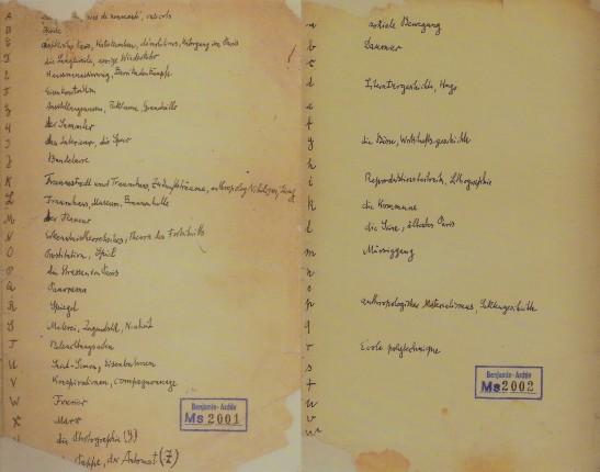 fig 2.a. sinopse dos arquivos temáticos   Passagens [1928-40]